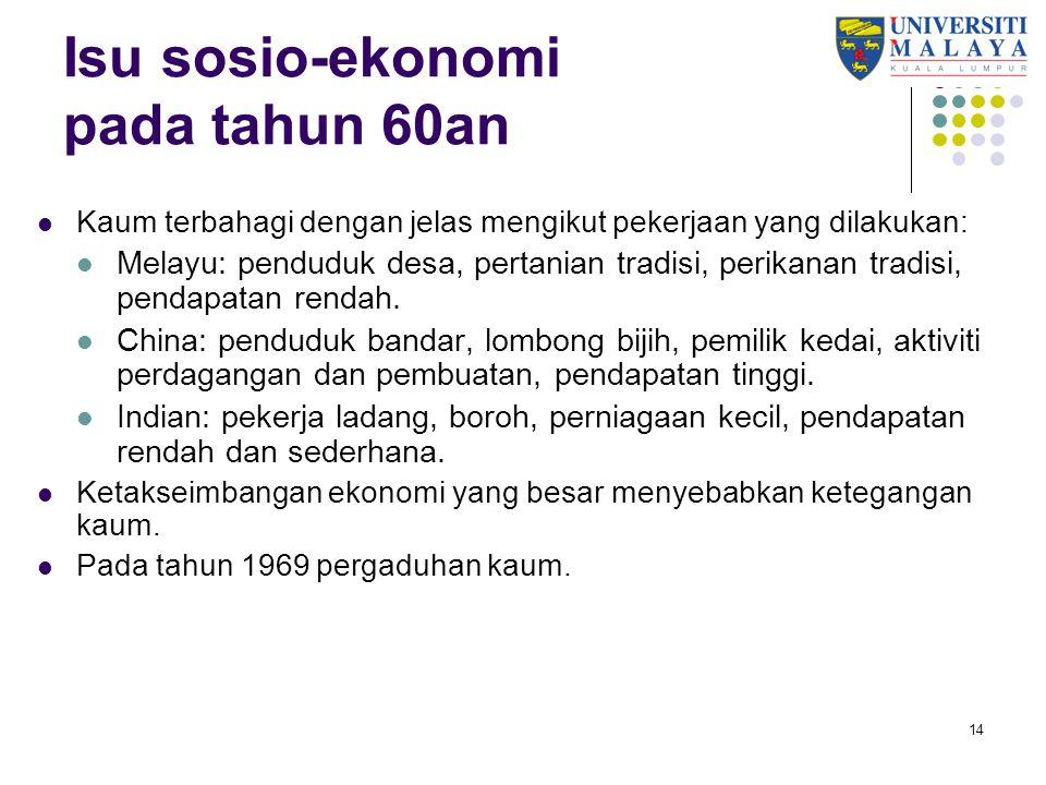 Isu sosio-ekonomi pada tahun 60an