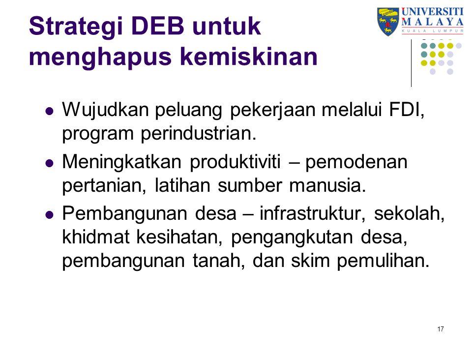 Strategi DEB untuk menghapus kemiskinan