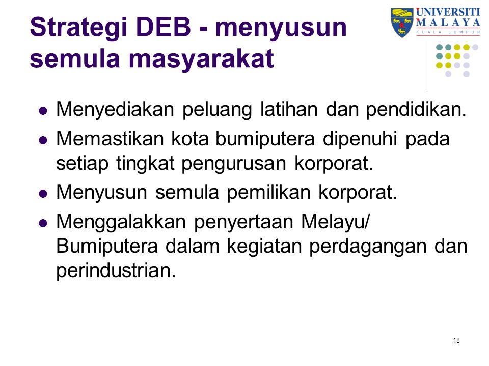 Strategi DEB - menyusun semula masyarakat