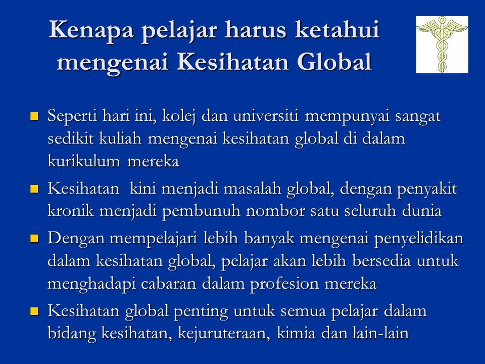 Kenapa pelajar harus ketahui mengenai Kesihatan Global