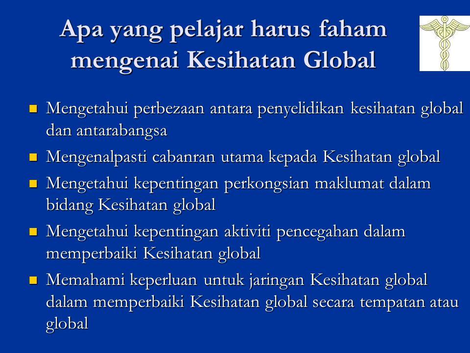 Apa yang pelajar harus faham mengenai Kesihatan Global