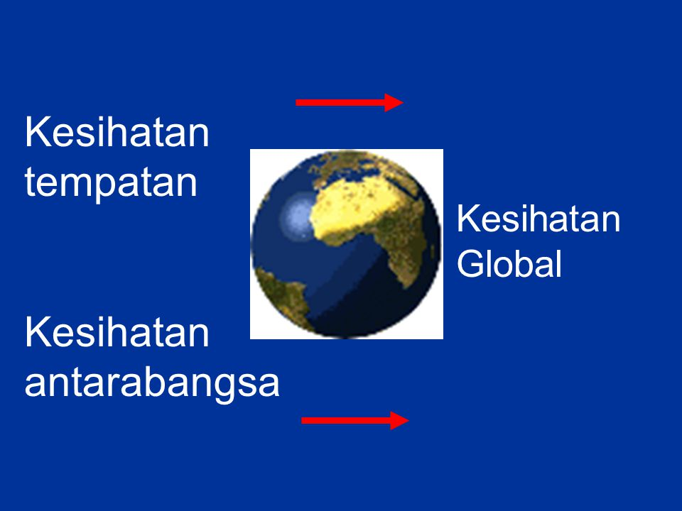 Kesihatan antarabangsa