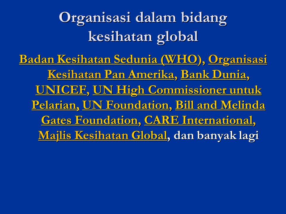 Organisasi dalam bidang kesihatan global