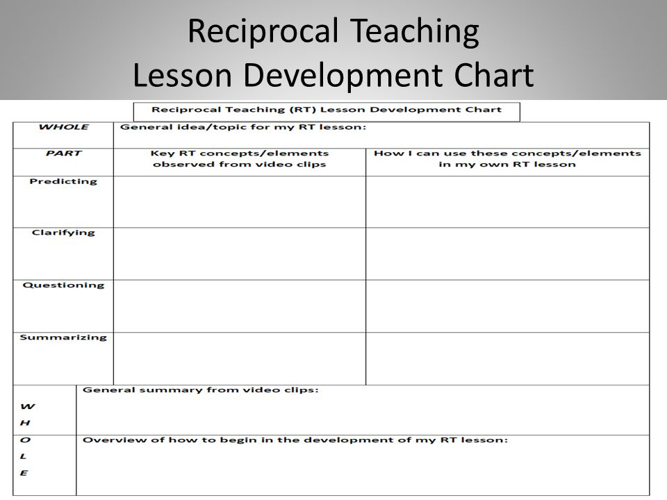 Reciprocal Teaching Certification Lawteched – Reciprocal Teaching Worksheet