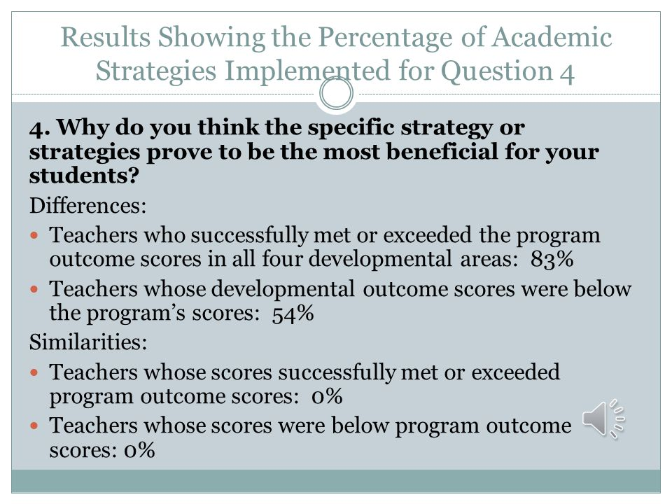 Results Showing the Percentage of Academic Strategies Implemented for Question 4