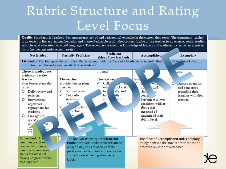 Rubric Structure and Rating Level Focus