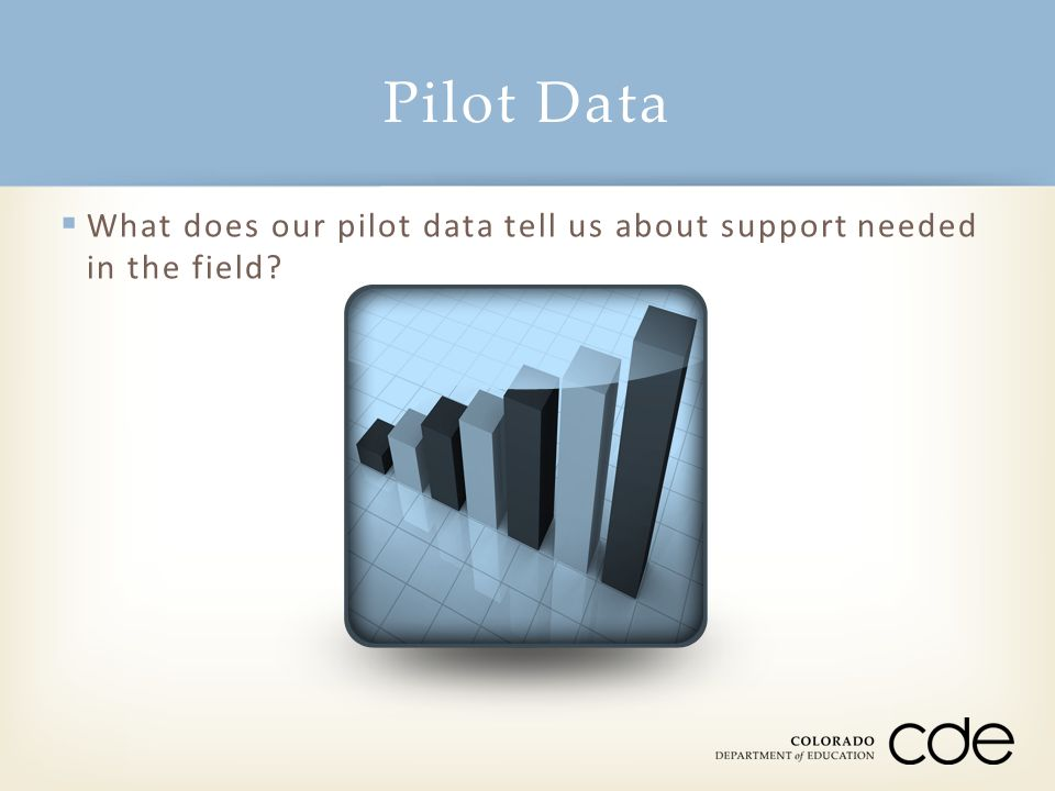 Pilot Data What does our pilot data tell us about support needed in the field