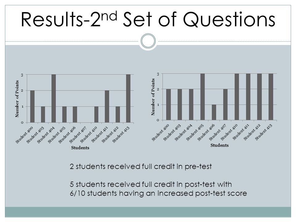 Results-2nd Set of Questions