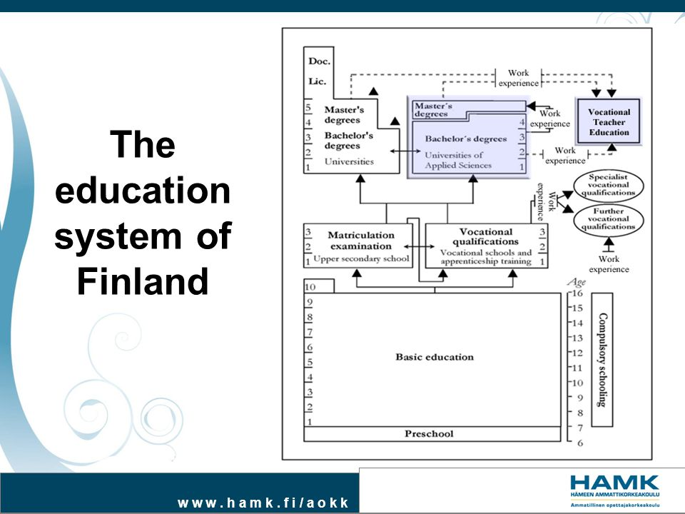 The education system of Finland