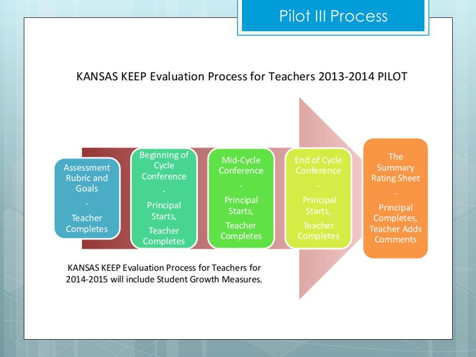 Pilot III Process
