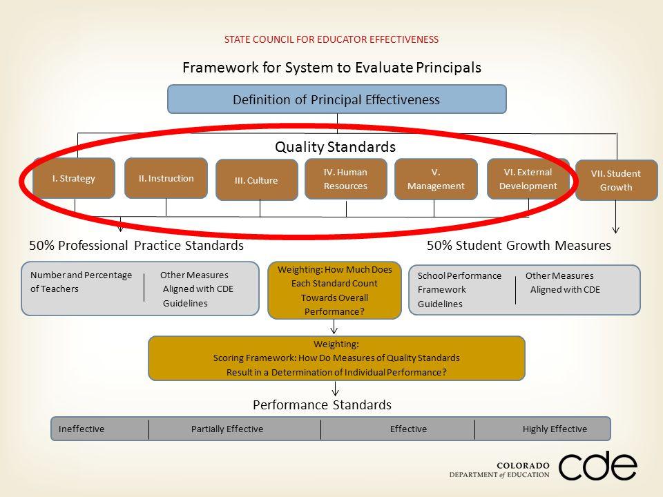 Framework for System to Evaluate Principals