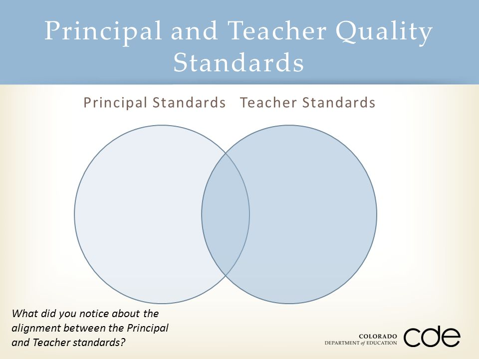 Principal and Teacher Quality Standards
