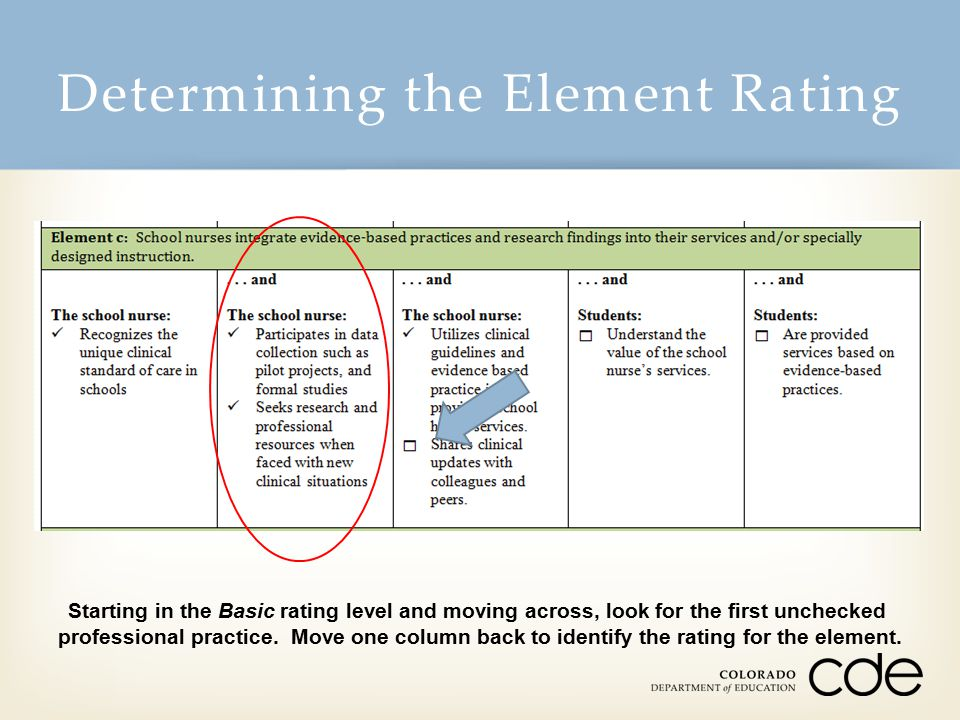 Determining the Element Rating