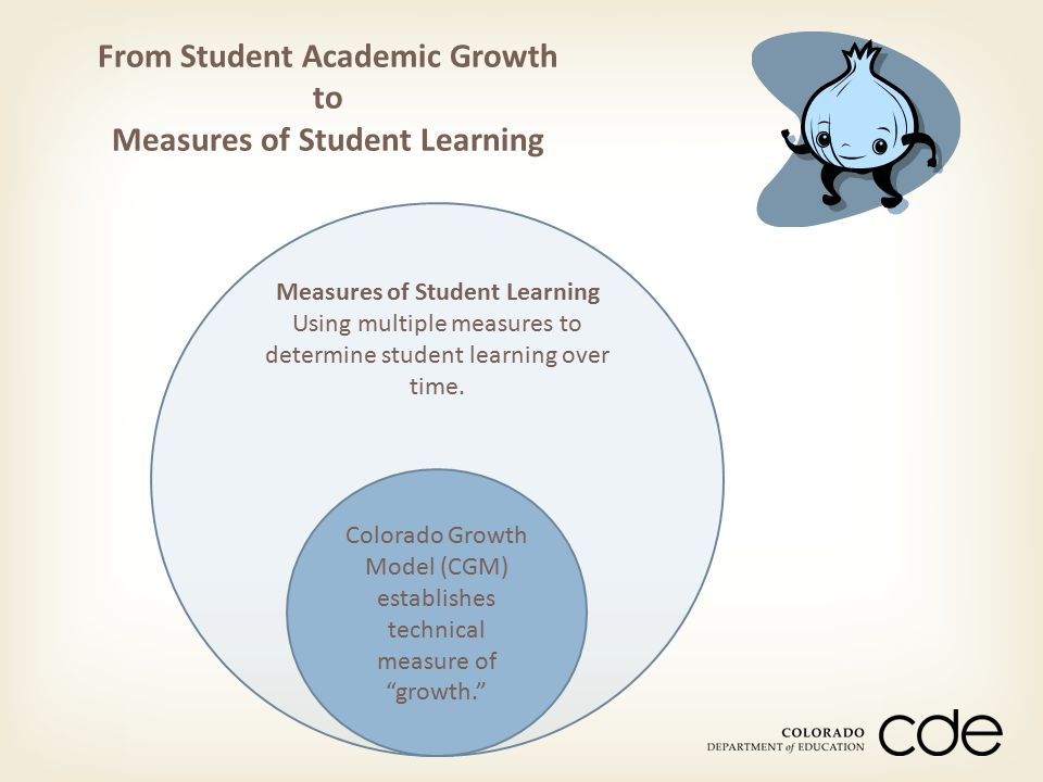 From Student Academic Growth to Measures of Student Learning
