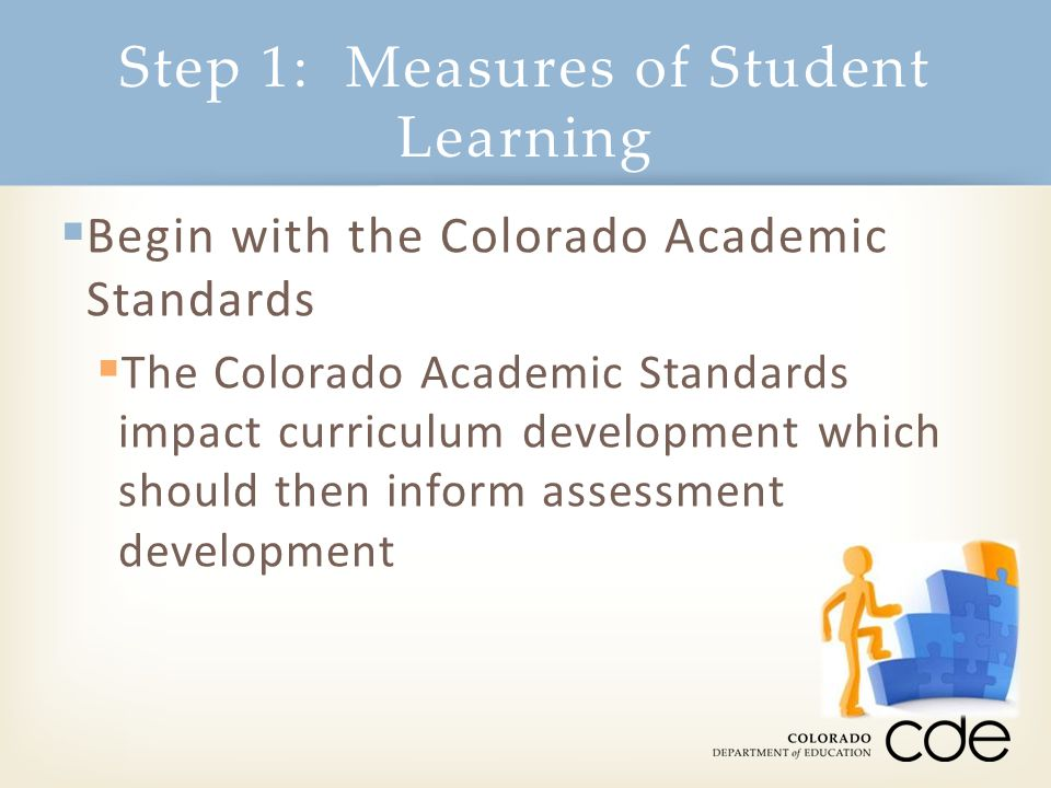Step 1: Measures of Student Learning