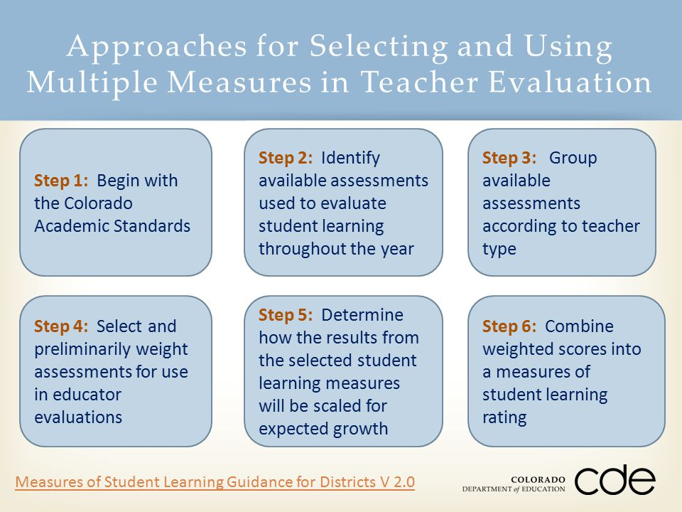 4/9/2017 Approaches for Selecting and Using Multiple Measures in Teacher Evaluation. Step 1: Begin with the Colorado Academic Standards.