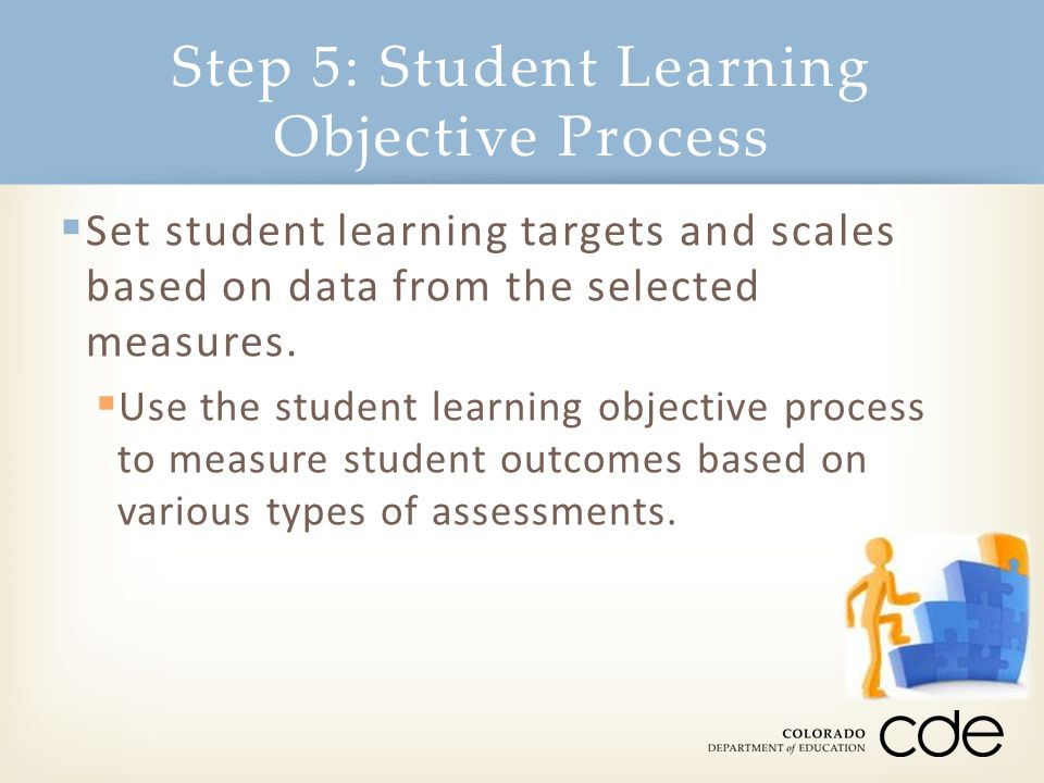 Step 5: Student Learning Objective Process
