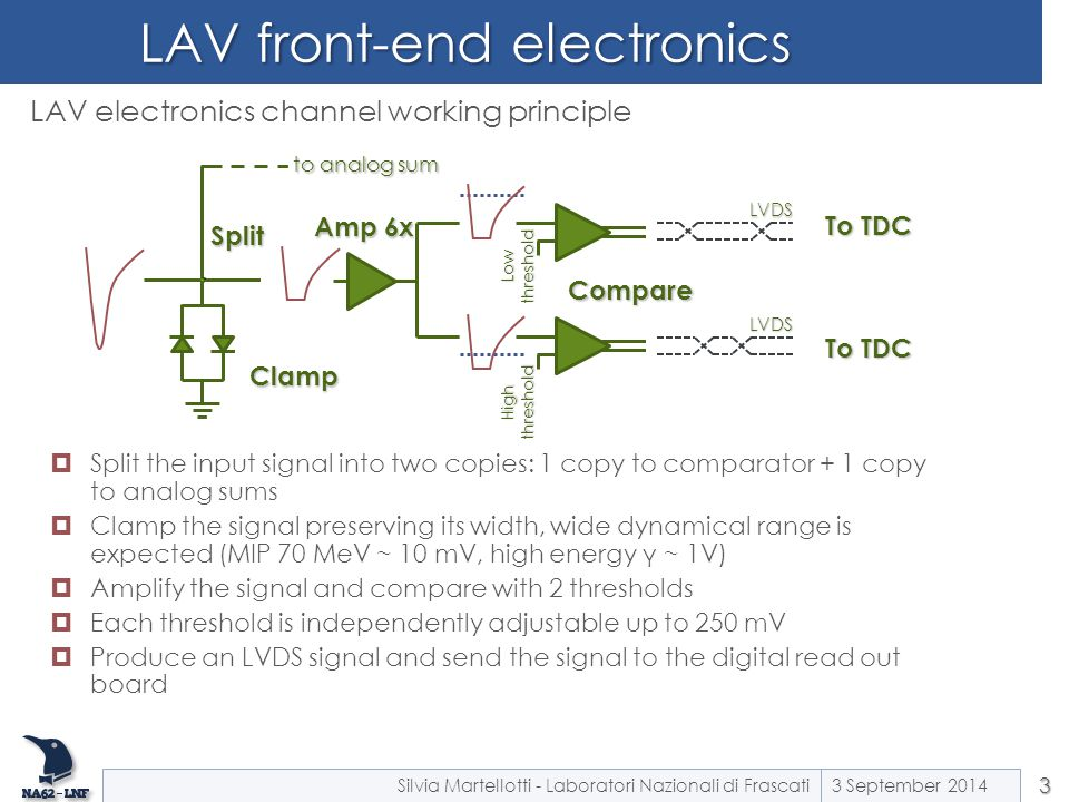 LAV front-end electronics