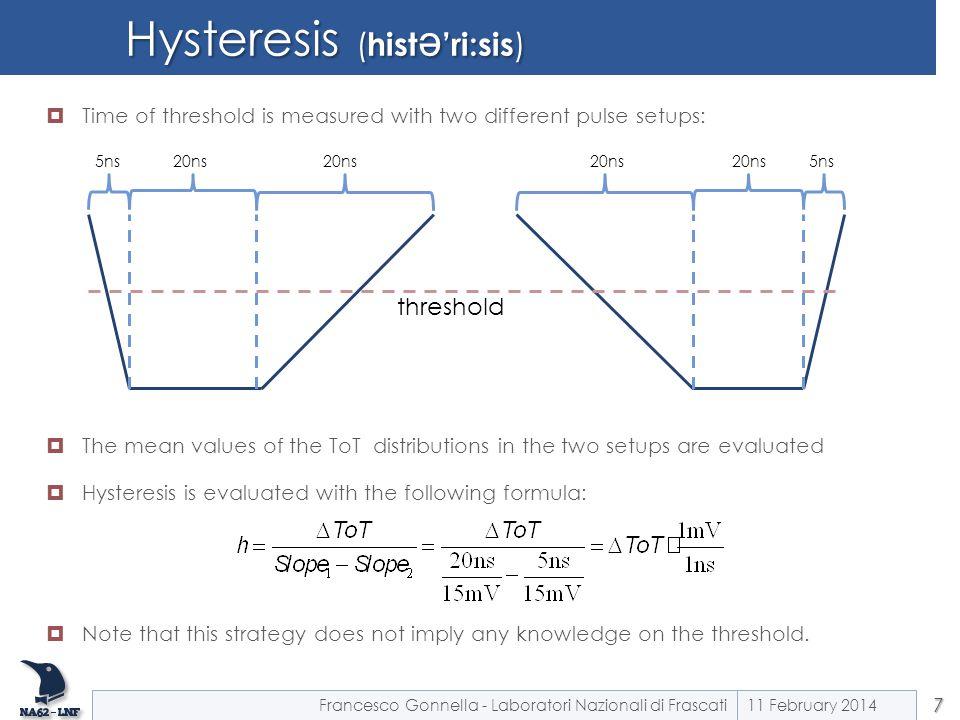 Hysteresis (histə'ri:sis)