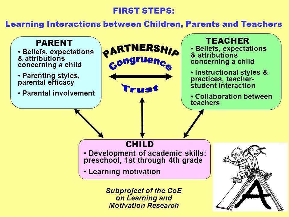 PARTNERSHIP Congruence Trust FIRST STEPS: