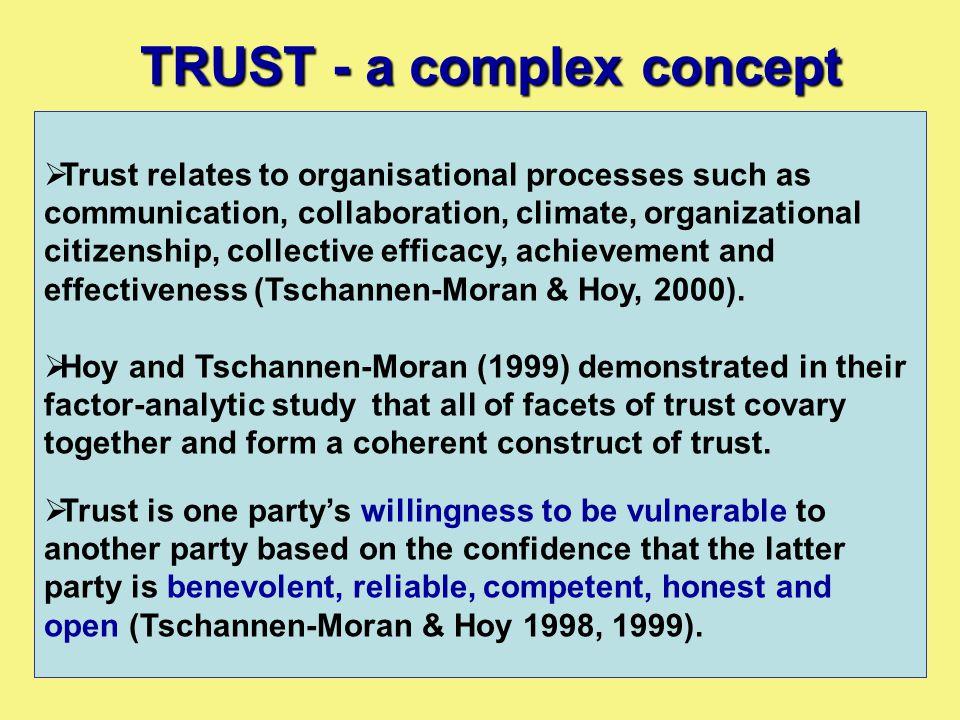 TRUST - a complex concept