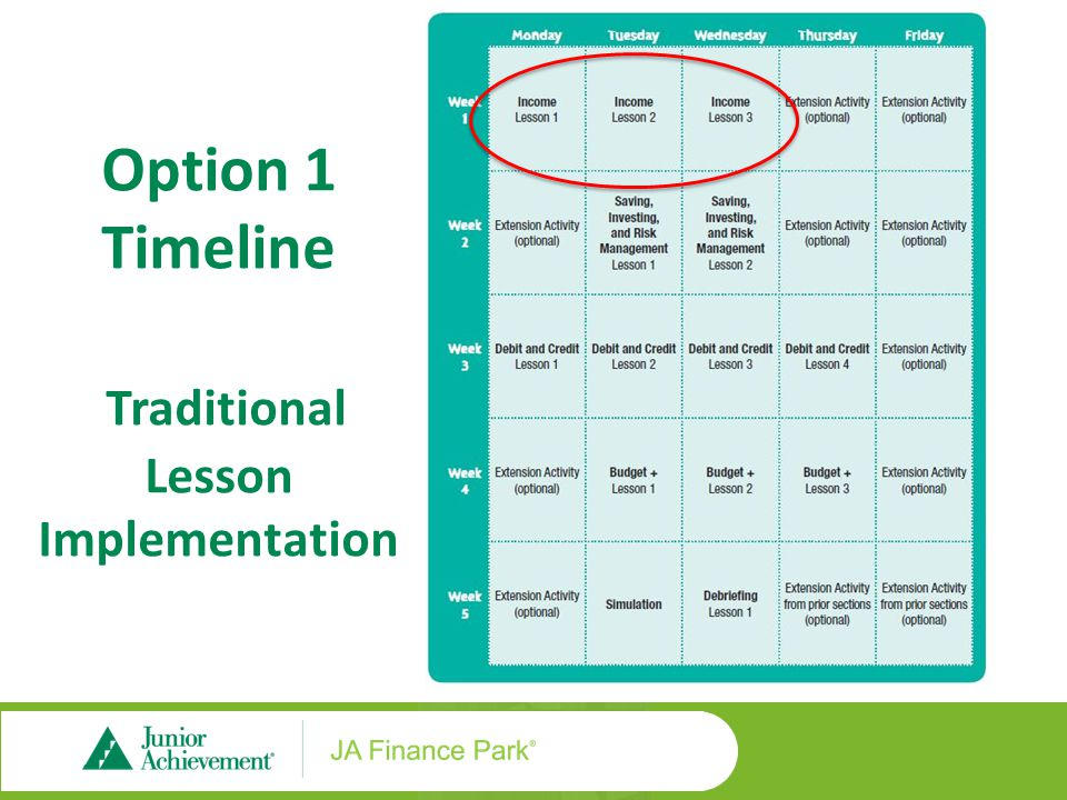 Option 2 Timeline Project-Based Learning Lesson Implementation