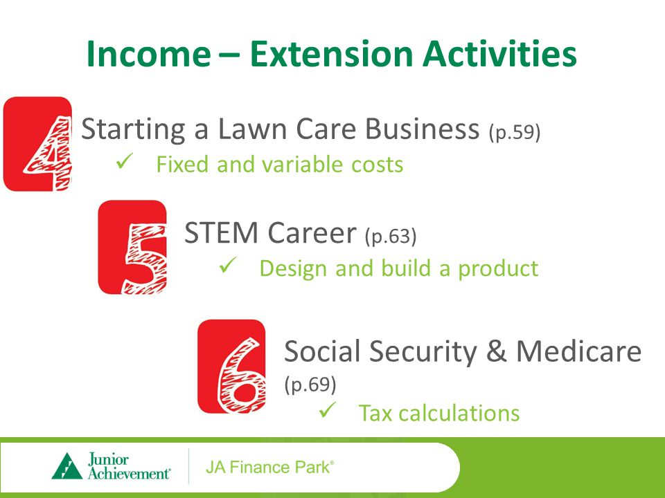 Income – Extension Activities