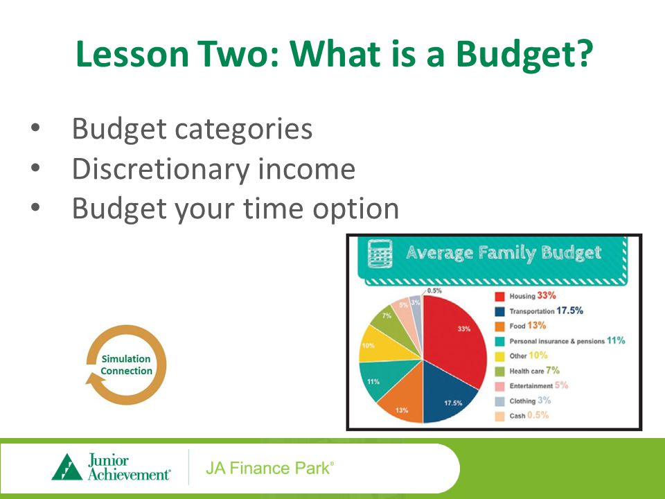 Lesson Three: Using a Budget
