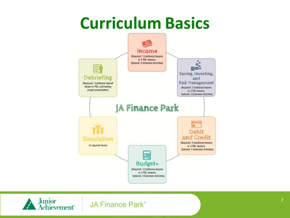 JA Finance Park Curriculum Materials