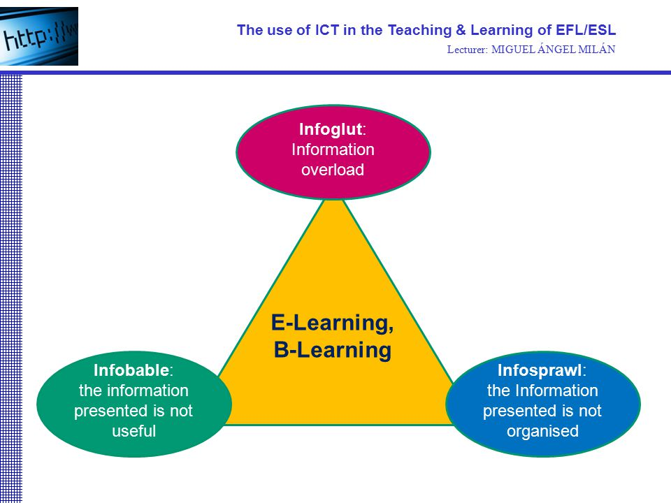 using e learning in efl class in His study believed that learning a language in efl class means learning a grammar and its rules with wide range of class activities, initiated by l2 teachers for fl learners in order to enhance their motivation and practice actively.