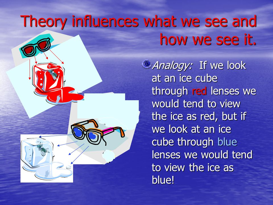 Theory influences what we see and how we see it.