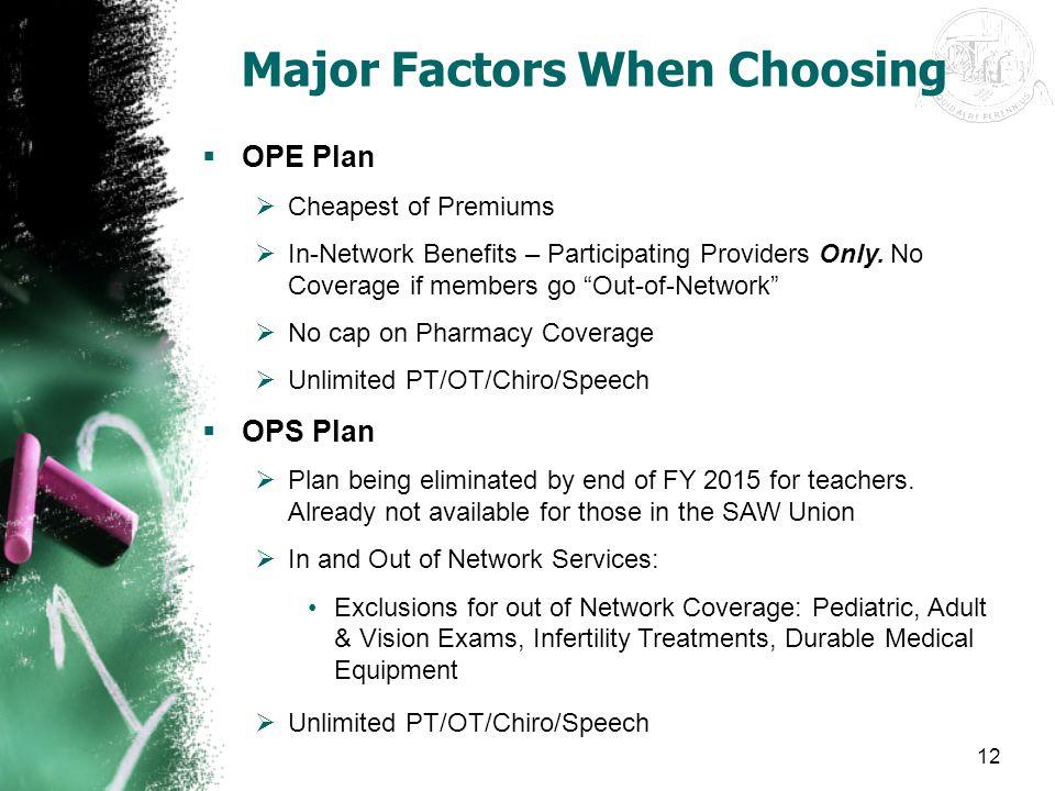 Major Factors When Choosing