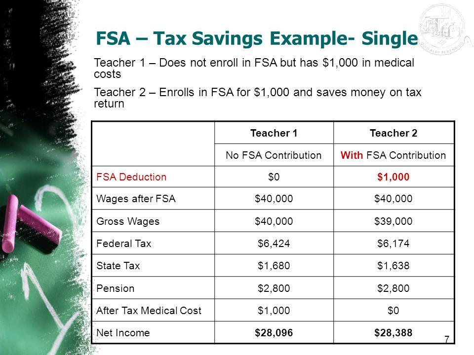 FSA – Tax Savings Example- Single