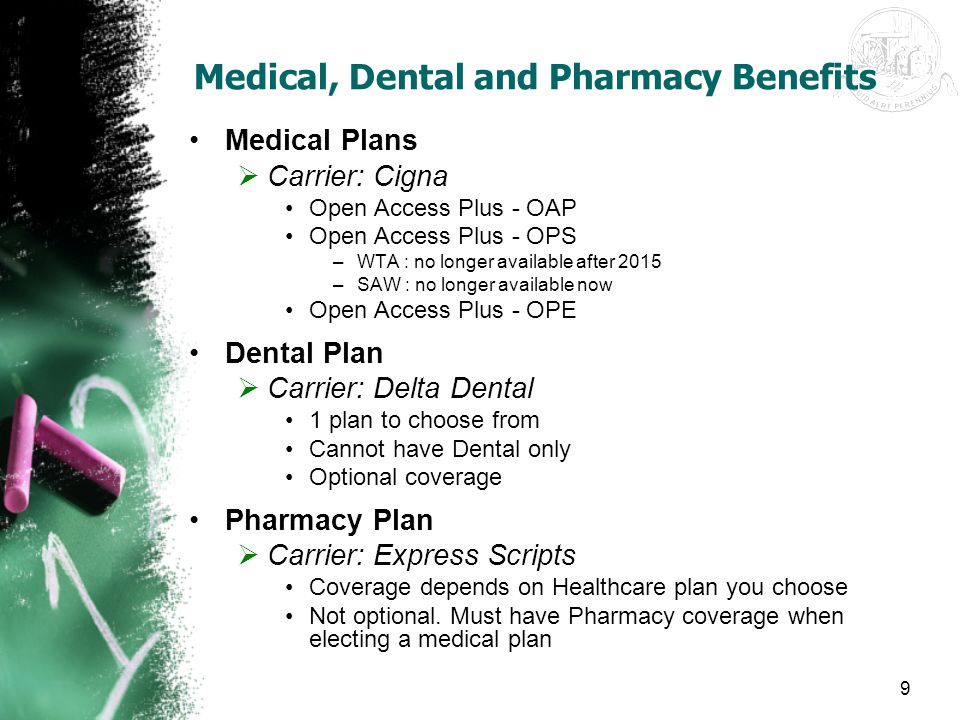 Medical, Dental and Pharmacy Benefits