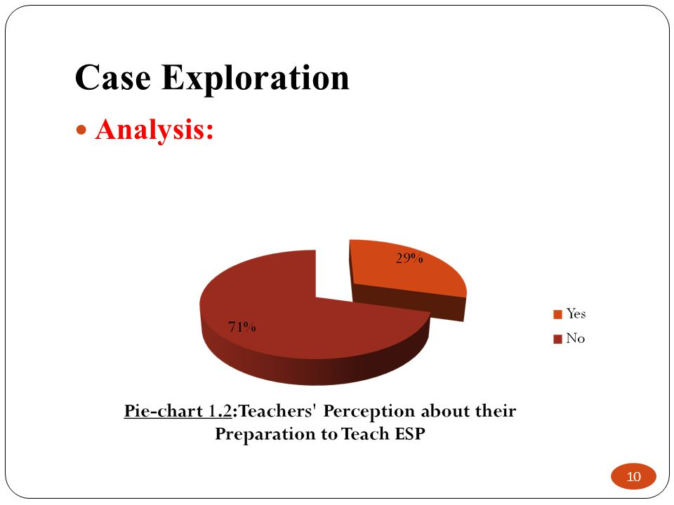 Case Exploration Analysis: