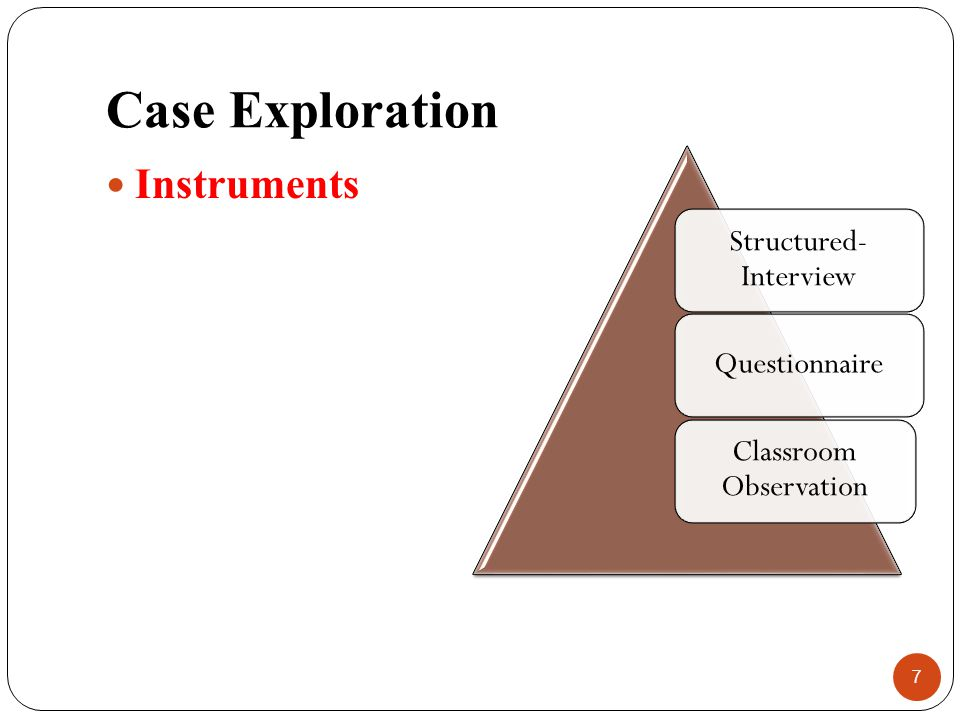 Case Exploration Instruments Structured- Interview Questionnaire