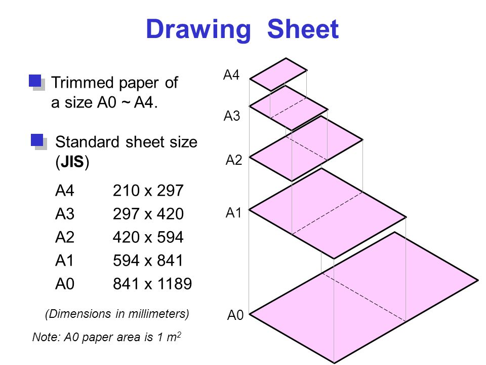 Overview of an engineering drawing ppt download for Blueprint paper size