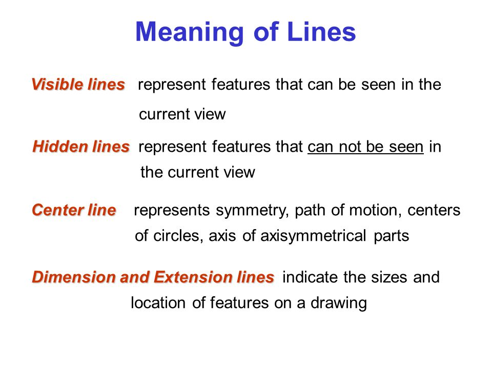 Meaning of Lines Visible lines represent features that can be seen in the. current view.