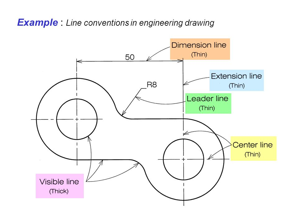 Example : Line conventions in engineering drawing