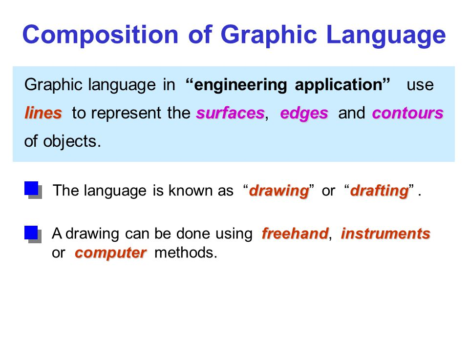 Composition of Graphic Language