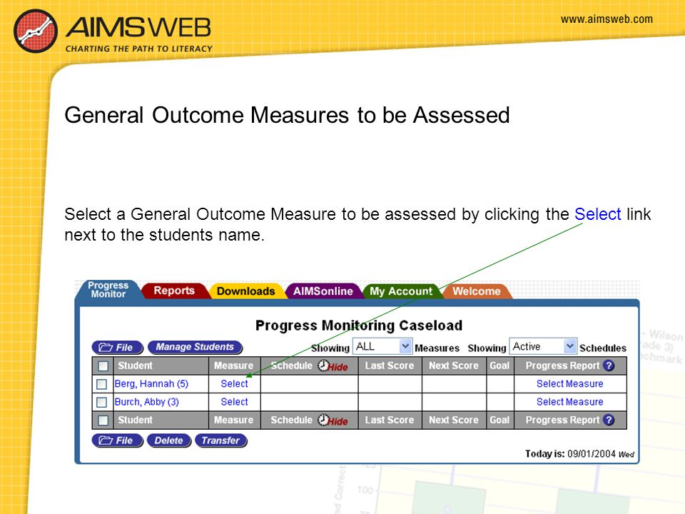General Outcome Measures to be Assessed