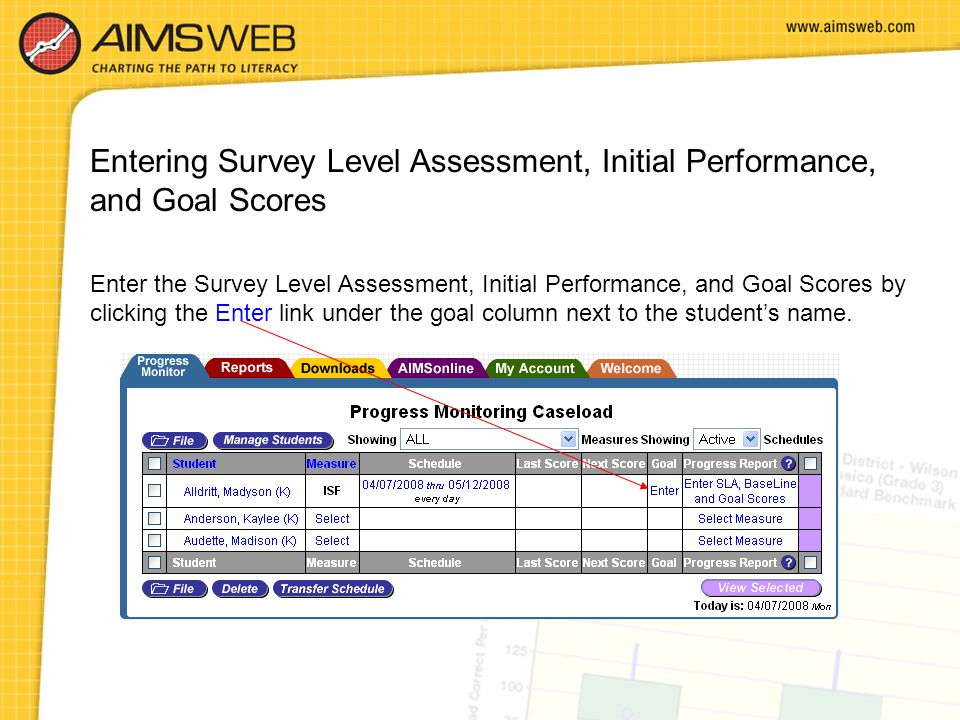 Entering Survey Level Assessment, Initial Performance, and Goal Scores