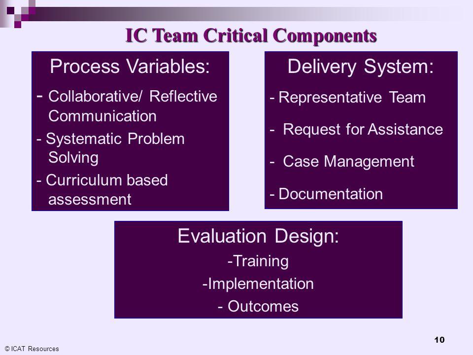 IC Team Critical Components