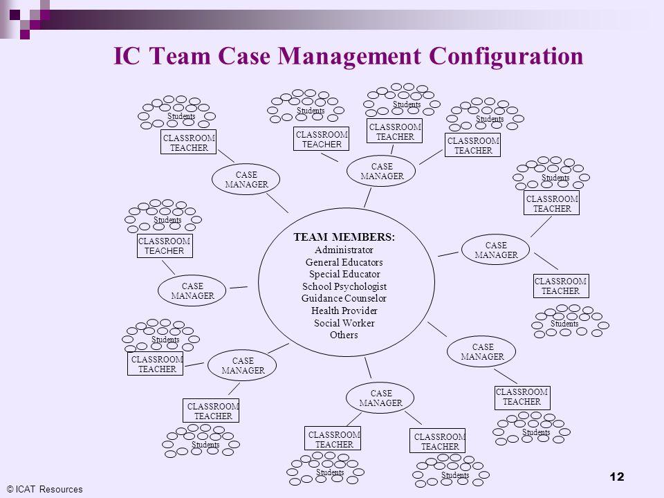 IC Team Case Management Configuration