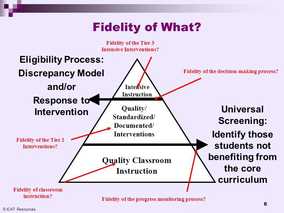 Fidelity of What Eligibility Process: Discrepancy Model and/or