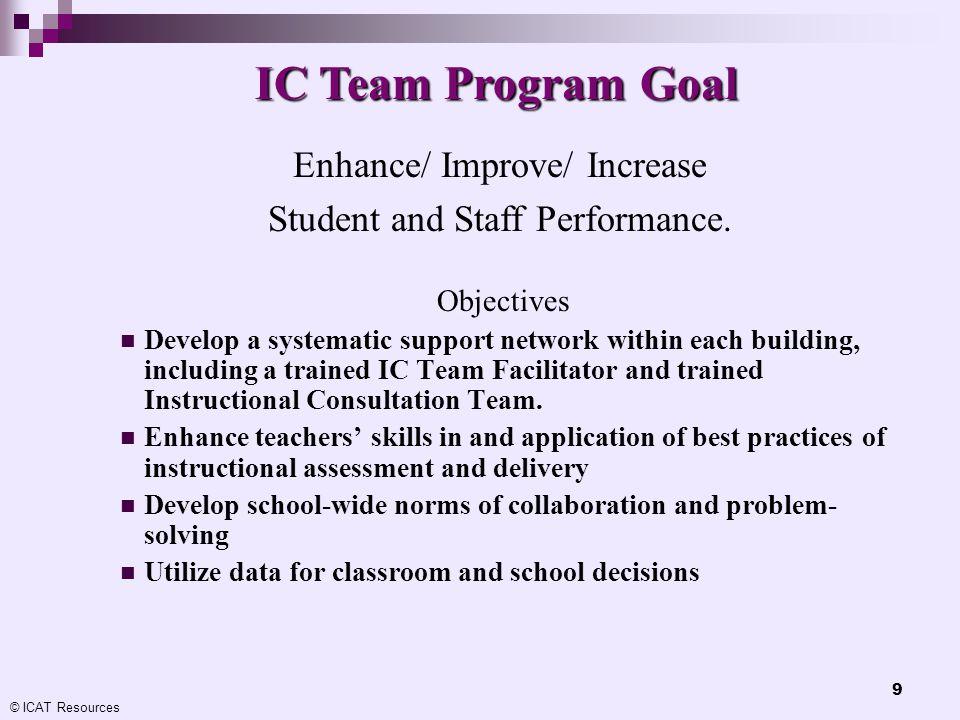 IC Team Program Goal Enhance/ Improve/ Increase