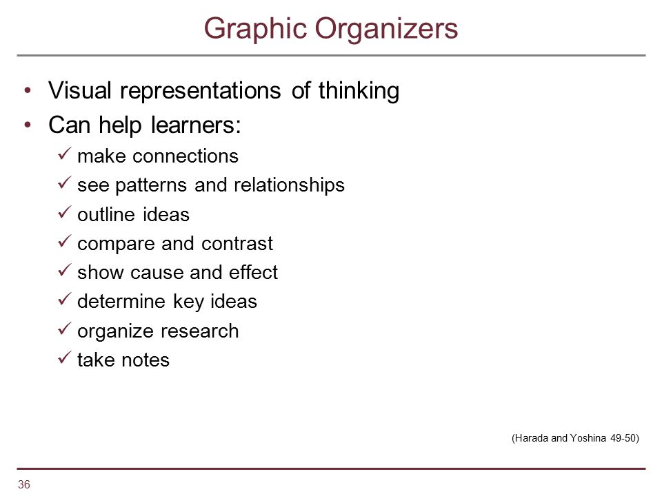 Graphic Organizers Visual representations of thinking
