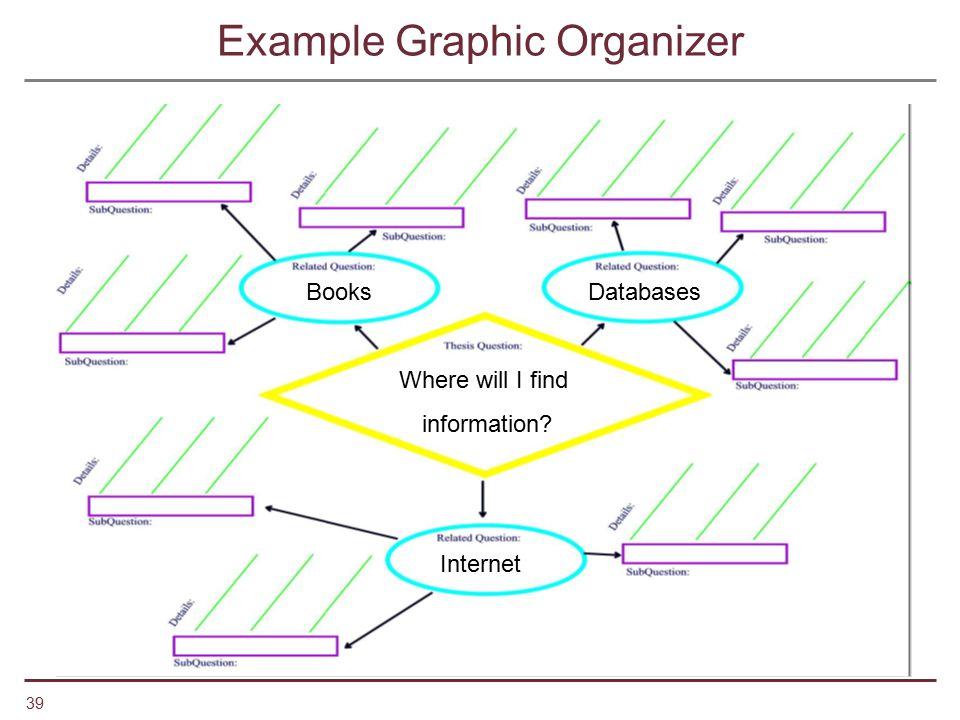 Example Graphic Organizer