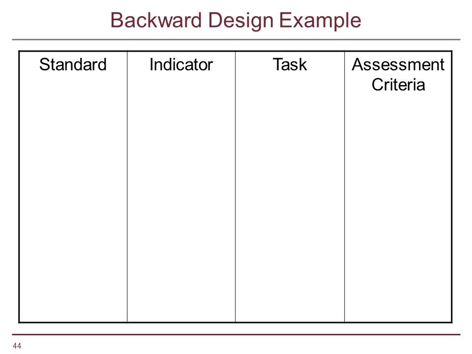 Backward Design Example