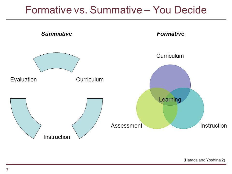 Formative vs. Summative – You Decide